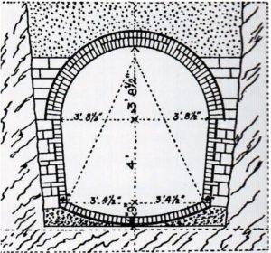 croton-aqueduct2
