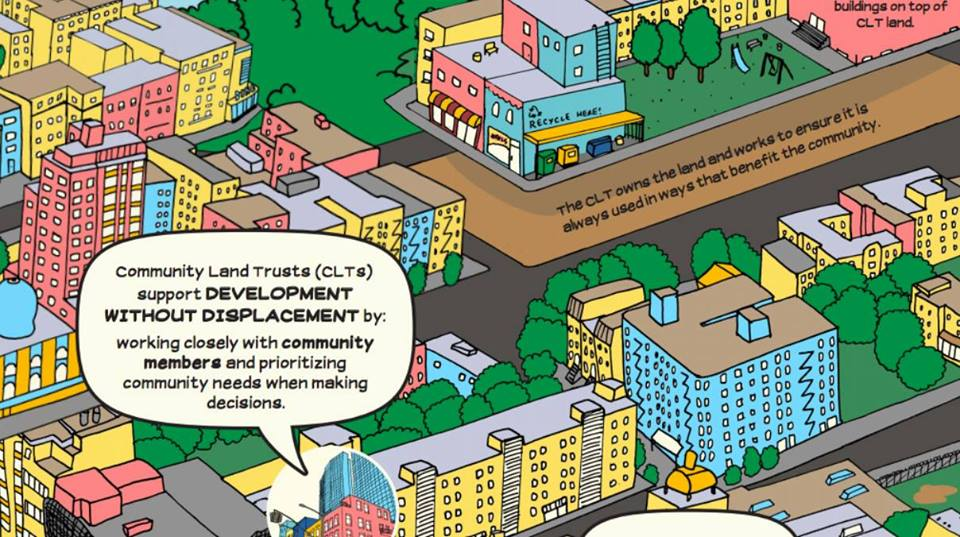 Community Land Trusts illustration